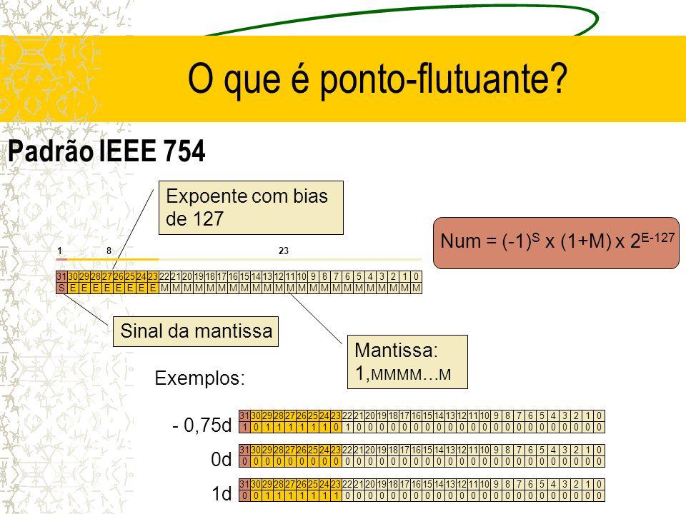 O que é ponto-flutuante? 222120191817161514131211109876543210302928272625242331 MMMMMMMMMMMMMMMMMMMMMMMEEEEEEEES Sinal da mantissa Expoente com bias d