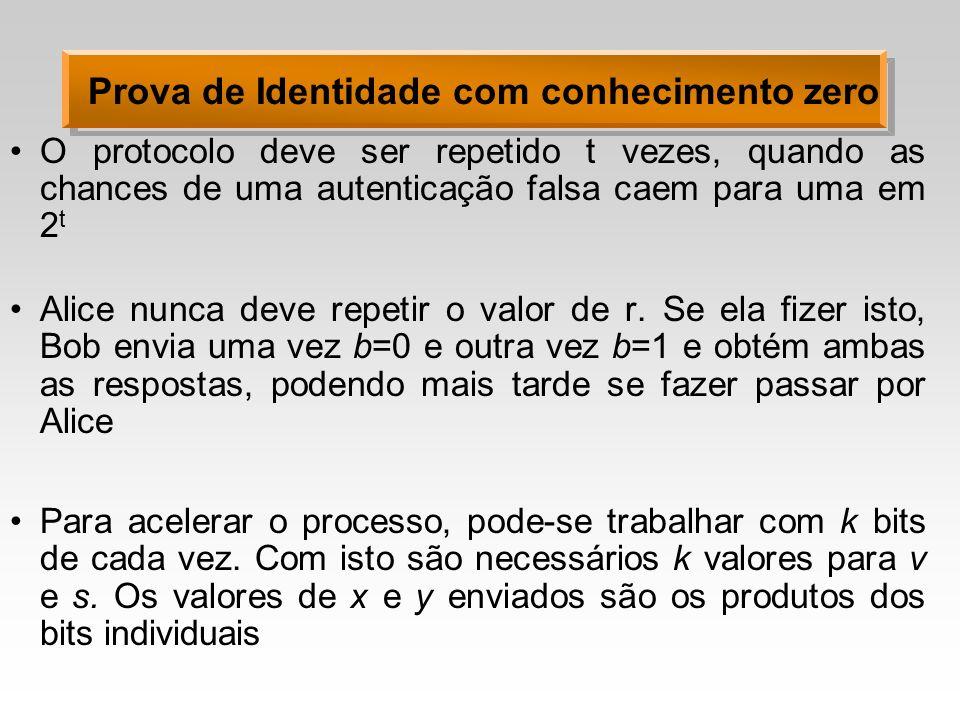 Prova de Identidade com conhecimento zero O protocolo deve ser repetido t vezes, quando as chances de uma autenticação falsa caem para uma em 2 t Alice nunca deve repetir o valor de r.
