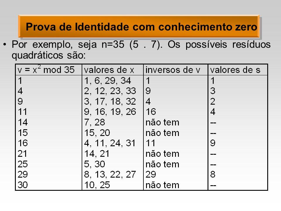 Prova de Identidade com conhecimento zero Por exemplo, seja n=35 (5.