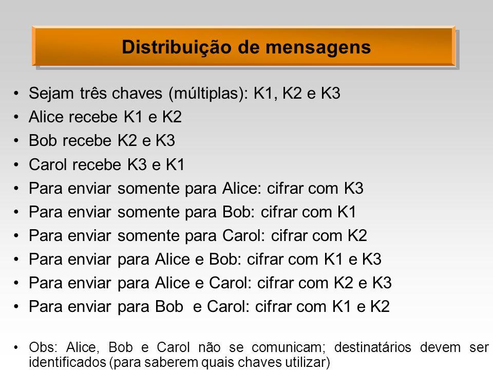 Distribuição de mensagens Sejam três chaves (múltiplas): K1, K2 e K3 Alice recebe K1 e K2 Bob recebe K2 e K3 Carol recebe K3 e K1 Para enviar somente para Alice: cifrar com K3 Para enviar somente para Bob: cifrar com K1 Para enviar somente para Carol: cifrar com K2 Para enviar para Alice e Bob: cifrar com K1 e K3 Para enviar para Alice e Carol: cifrar com K2 e K3 Para enviar para Bob e Carol: cifrar com K1 e K2 Obs: Alice, Bob e Carol não se comunicam; destinatários devem ser identificados (para saberem quais chaves utilizar)