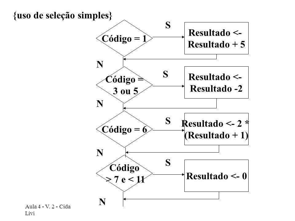Var Classificado : boolean; Case Classificado of true : writeln (´Candidato ´, Inscricao, classificado!´); false: writeln (´Candidato ´, Inscricao, ´desclassificado!´) end;