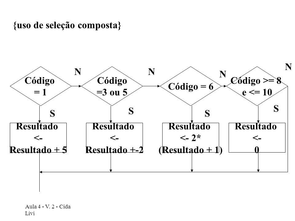 Aula 4 - V. 2 - Cida Livi Tipos ordinais simples padrão char ; boolean; byte; shortint ; integer