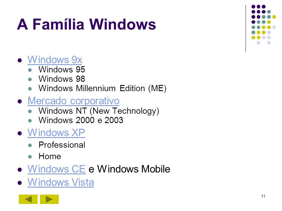 11 Windows 9x Windows 95 Windows 98 Windows Millennium Edition (ME) Mercado corporativo Windows NT (New Technology) Windows 2000 e 2003 Windows XP Pro