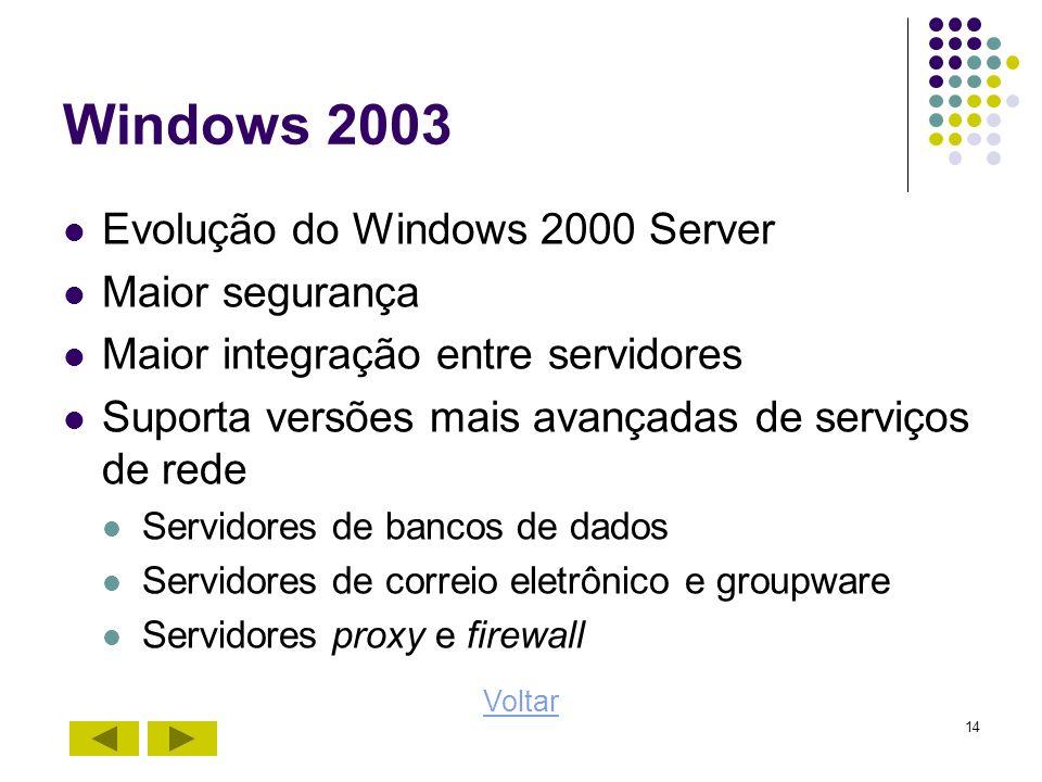 14 Windows 2003 Evolução do Windows 2000 Server Maior segurança Maior integração entre servidores Suporta versões mais avançadas de serviços de rede S