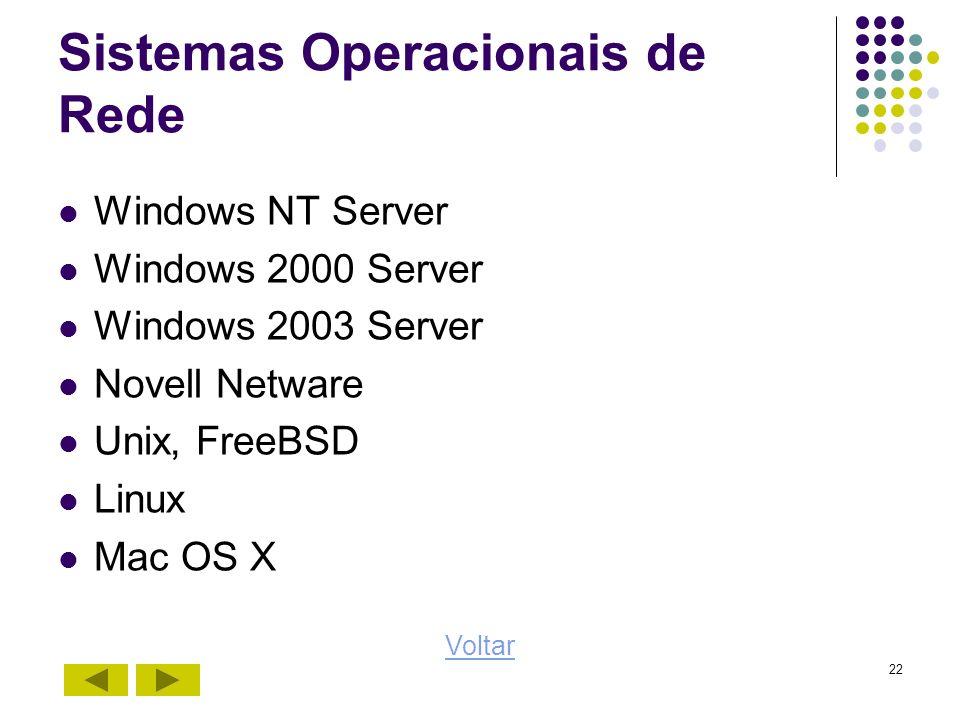 22 Sistemas Operacionais de Rede Windows NT Server Windows 2000 Server Windows 2003 Server Novell Netware Unix, FreeBSD Linux Mac OS X Voltar