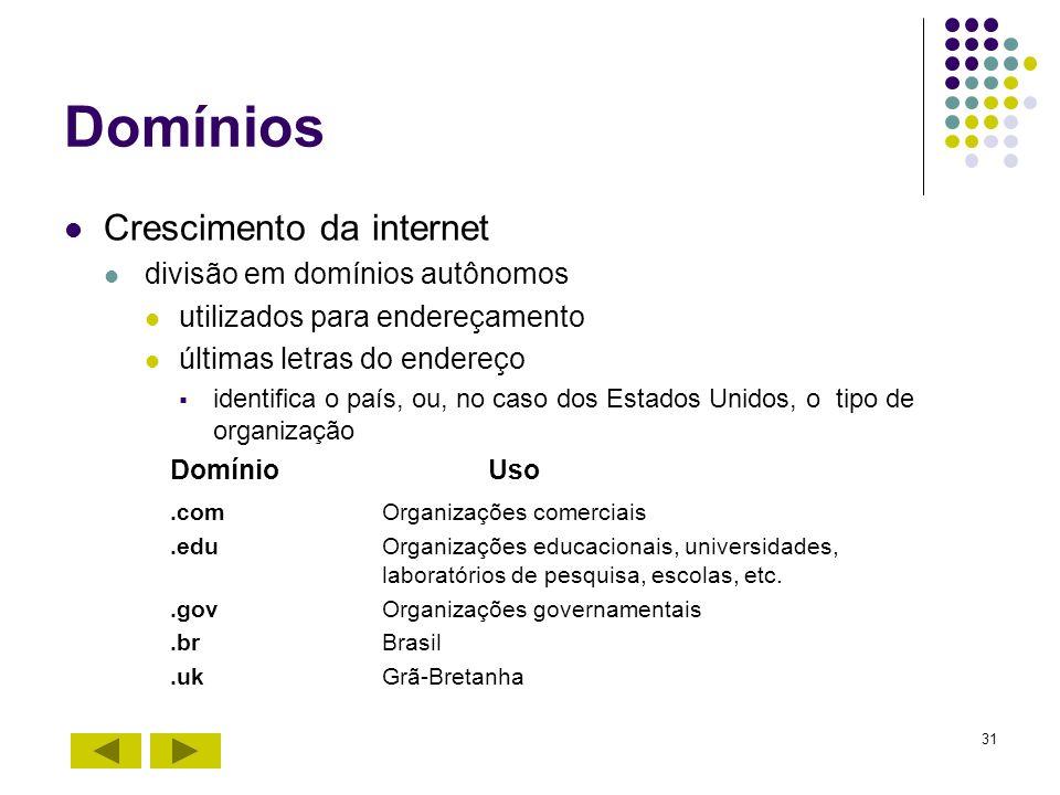 31 Domínios Crescimento da internet divisão em domínios autônomos utilizados para endereçamento últimas letras do endereço identifica o país, ou, no c