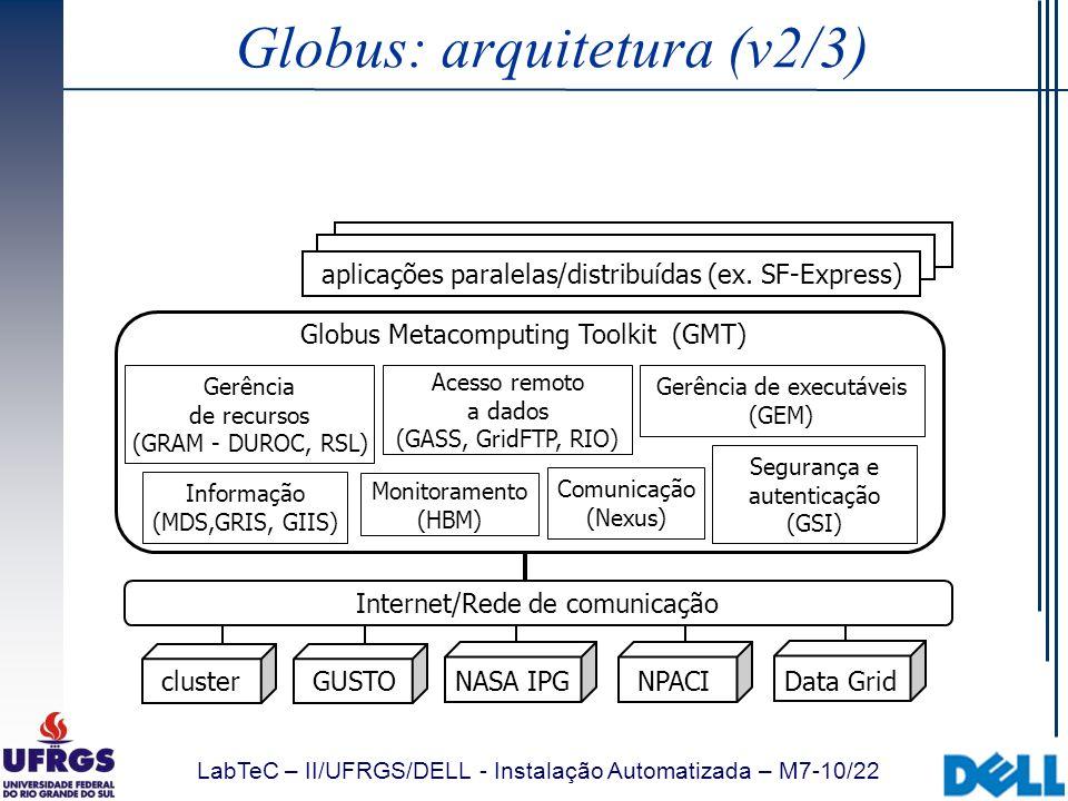 LabTeC – II/UFRGS/DELL - Instalação Automatizada – M7-10/22 Globus: arquitetura (v2/3) cluster aplicações paralelas/distribuídas (ex. SF-Express) Comu