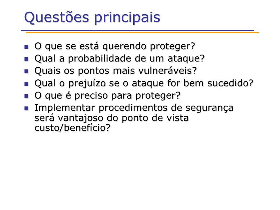 Questões principais O que se está querendo proteger? O que se está querendo proteger? Qual a probabilidade de um ataque? Qual a probabilidade de um at