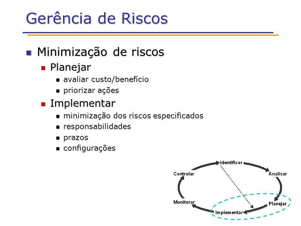 Gerência de Riscos Minimização de riscos Minimização de riscos Planejar Planejar avaliar custo/benefício avaliar custo/benefício priorizar ações prior