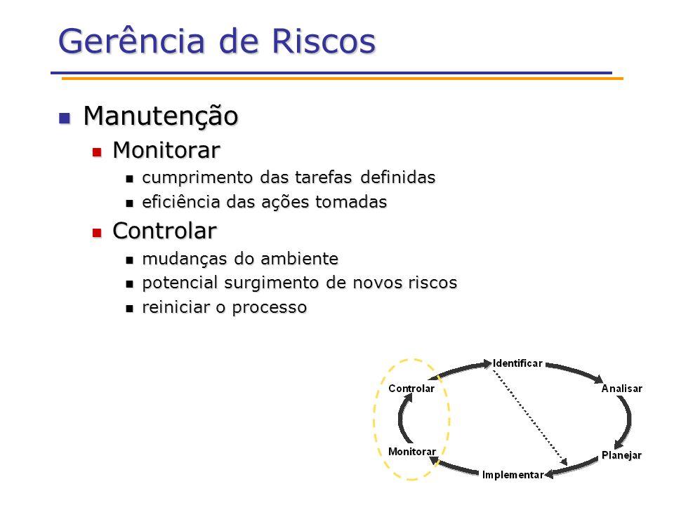 Gerência de Riscos Manutenção Manutenção Monitorar Monitorar cumprimento das tarefas definidas cumprimento das tarefas definidas eficiência das ações
