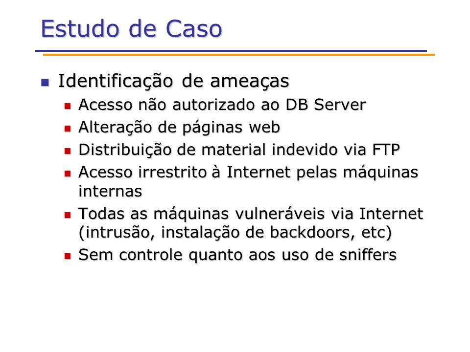 Estudo de Caso Identificação de ameaças Identificação de ameaças Acesso não autorizado ao DB Server Acesso não autorizado ao DB Server Alteração de pá