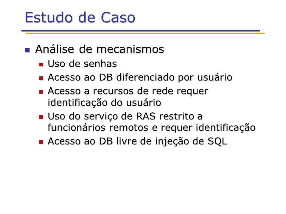Estudo de Caso Análise de mecanismos Análise de mecanismos Uso de senhas Uso de senhas Acesso ao DB diferenciado por usuário Acesso ao DB diferenciado por usuário Acesso a recursos de rede requer identificação do usuário Acesso a recursos de rede requer identificação do usuário Uso do serviço de RAS restrito a funcionários remotos e requer identificação Uso do serviço de RAS restrito a funcionários remotos e requer identificação Acesso ao DB livre de injeção de SQL Acesso ao DB livre de injeção de SQL