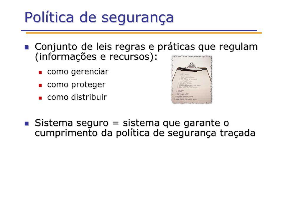 Política de segurança Conjunto de leis regras e práticas que regulam (informações e recursos): Conjunto de leis regras e práticas que regulam (informa