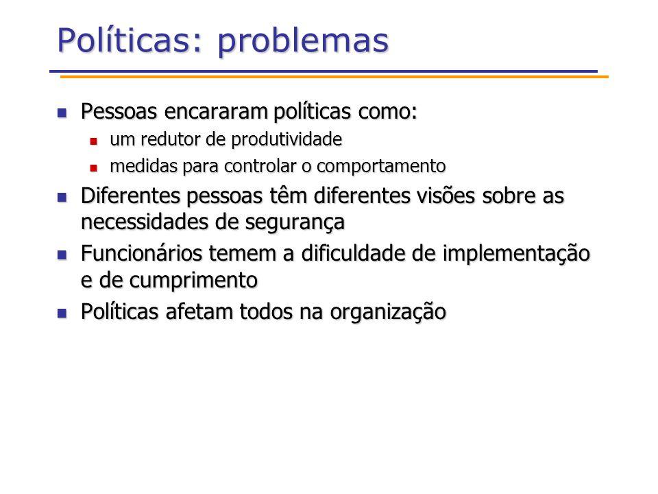 Políticas: problemas Pessoas encararam políticas como: Pessoas encararam políticas como: um redutor de produtividade um redutor de produtividade medid