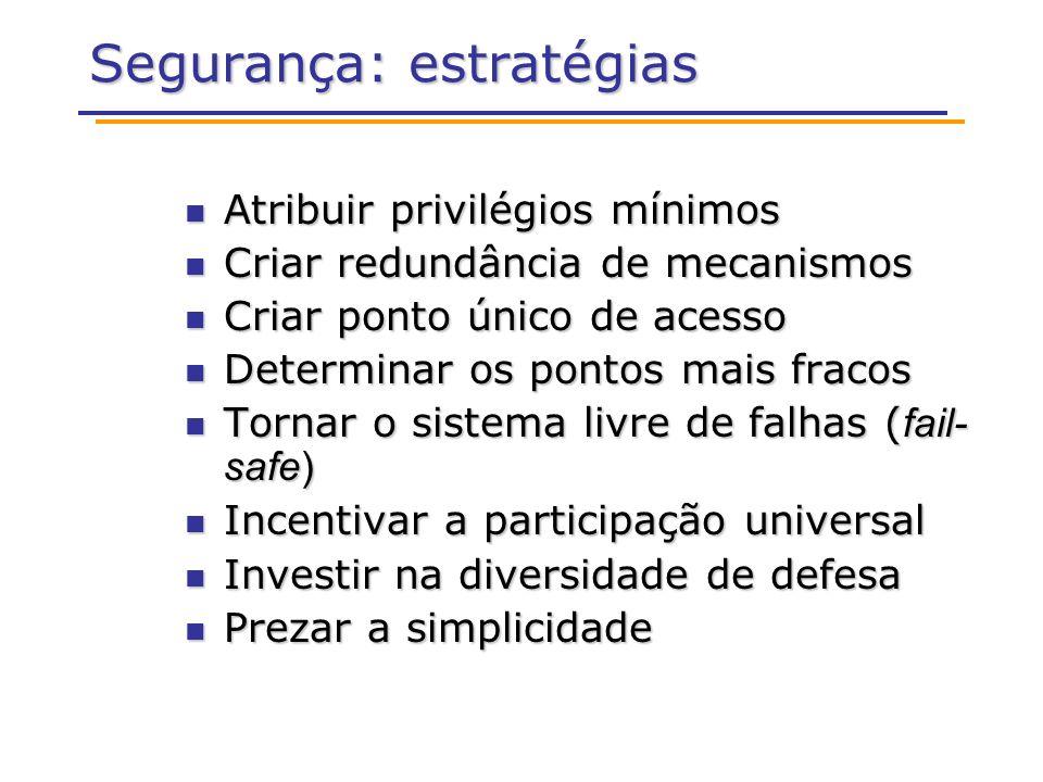 Segurança: estratégias Atribuir privilégios mínimos Atribuir privilégios mínimos Criar redundância de mecanismos Criar redundância de mecanismos Criar