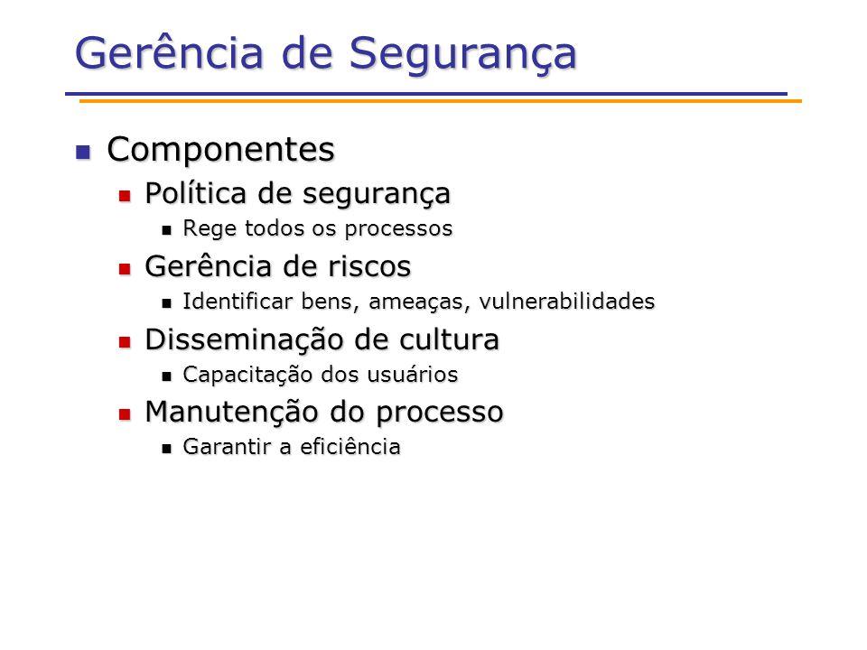 Gerência de Segurança Componentes Componentes Política de segurança Política de segurança Rege todos os processos Rege todos os processos Gerência de