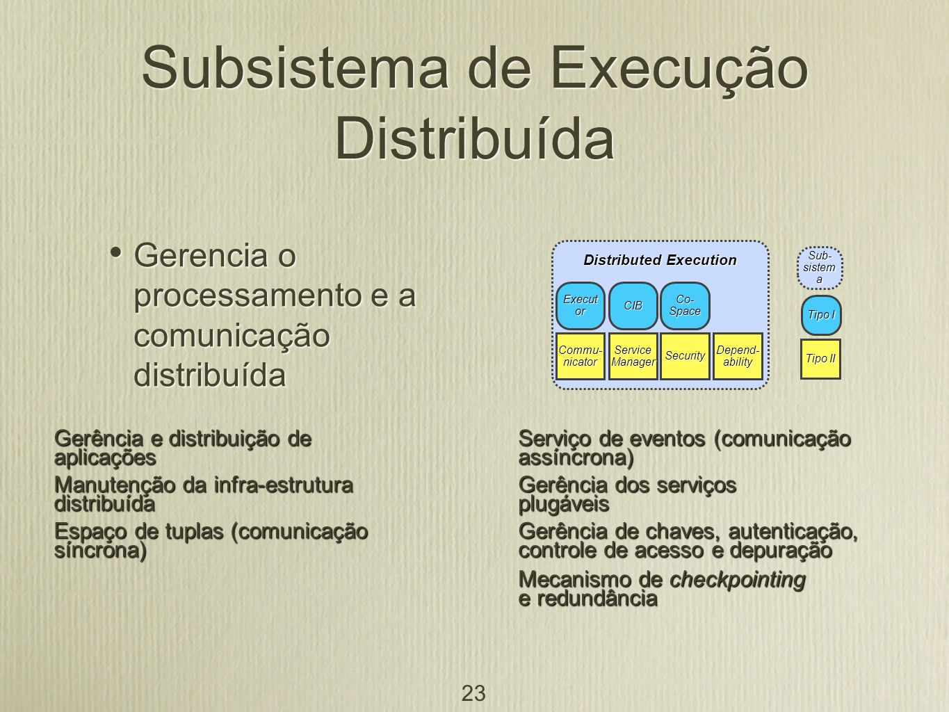 Subsistema de Execução Distribuída 23 Distributed Execution Execut or CIB Commu- nicator Co- Space Service Manager Security Depend- ability Tipo I Tip