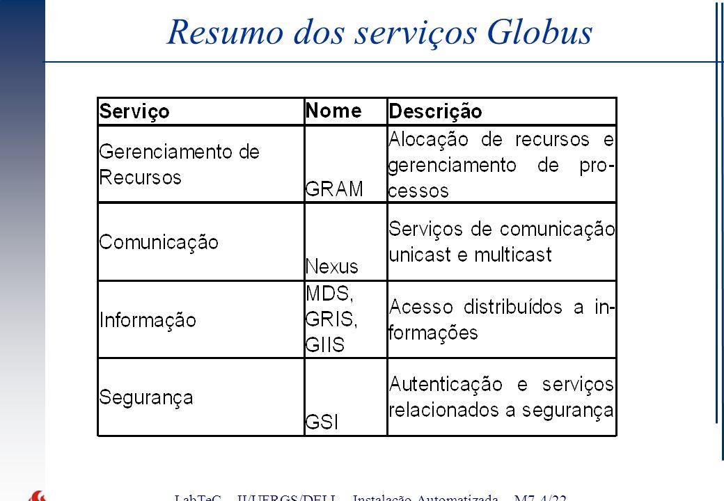 LabTeC – II/UFRGS/DELL - Instalação Automatizada – M7-4/22 Resumo dos serviços Globus