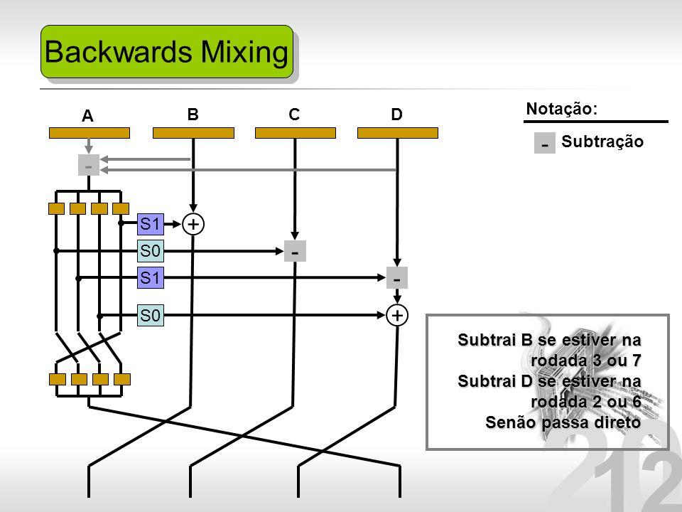 20 12 Backwards Mixing S1 S0 + - - + - A BCD Subtrai B se estiver na rodada 3 ou 7 Subtrai D se estiver na rodada 2 ou 6 Senão passa direto - Notação: