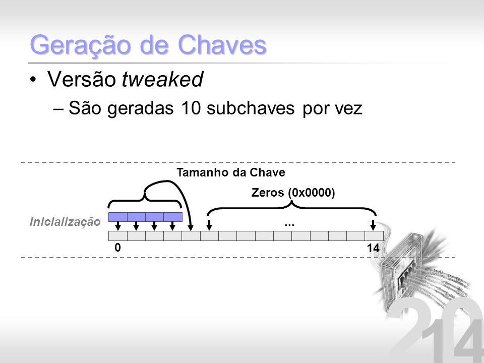 20 14 Geração de Chaves Versão tweaked –São geradas 10 subchaves por vez 0 14 Tamanho da Chave... Zeros (0x0000) Inicialização
