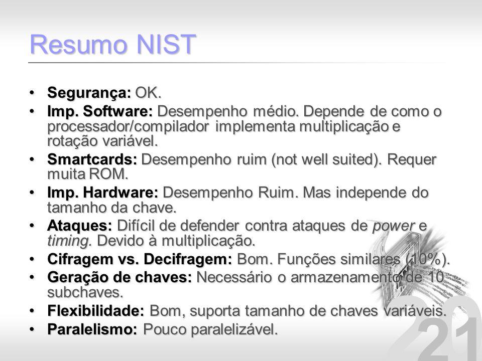 20 21 Resumo NIST Segurança: OK.Segurança: OK. Imp. Software: Desempenho médio. Depende de como o processador/compilador implementa multiplicação e ro