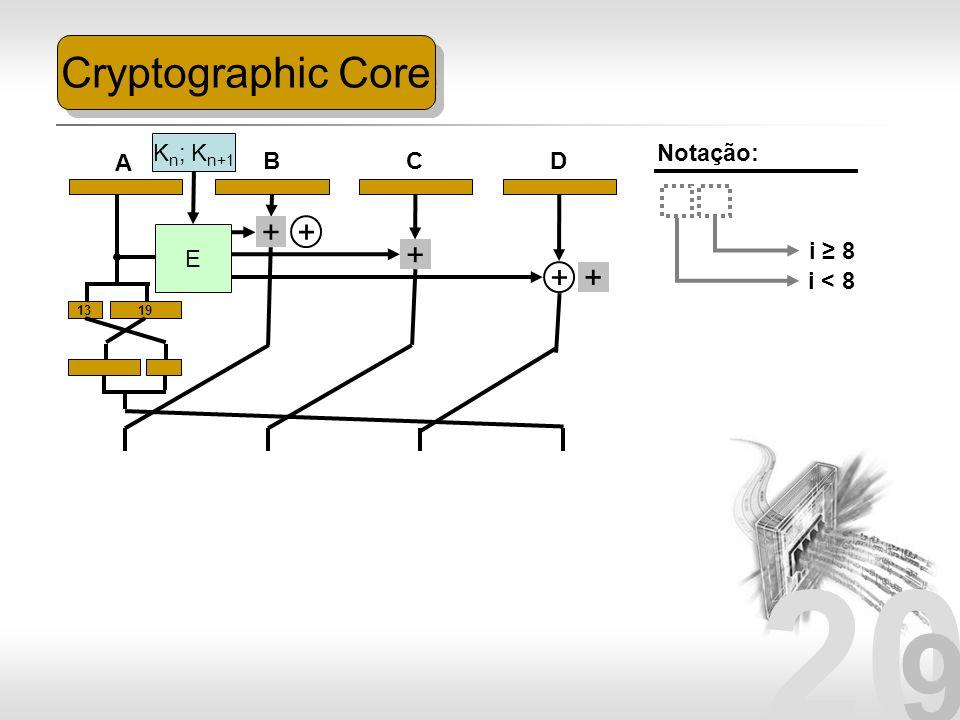 20 9 Cryptographic Core 1319 + + A BCD Notação: E K n ; K n+1 + + + i < 8 i 8