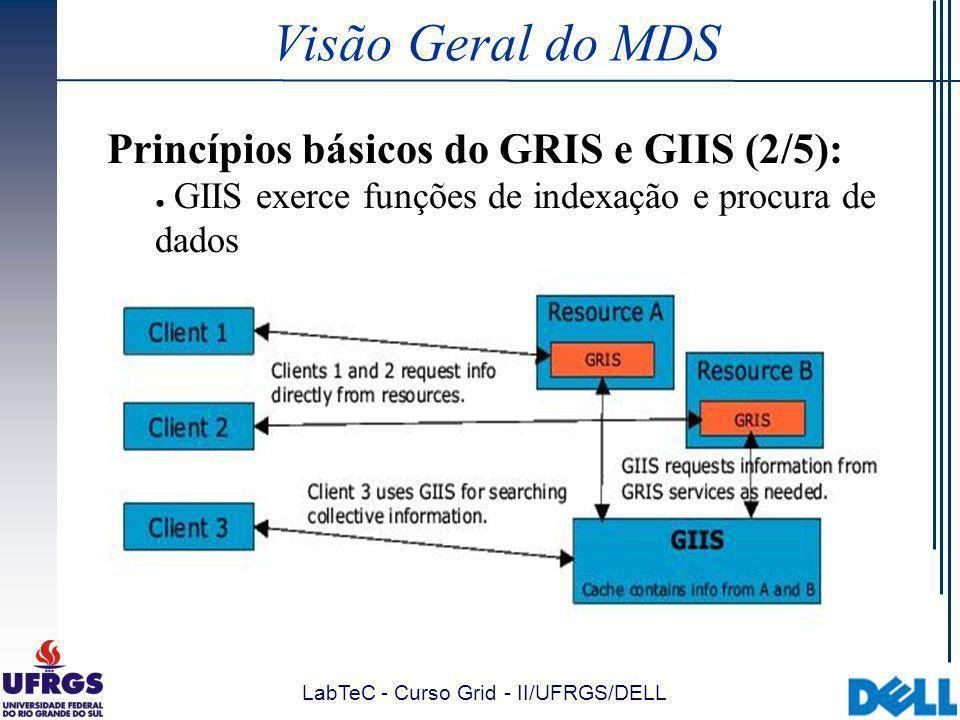 LabTeC - Curso Grid - II/UFRGS/DELL Visão Geral do MDS Princípios básicos do GRIS e GIIS (2/5): GIIS exerce funções de indexação e procura de dados