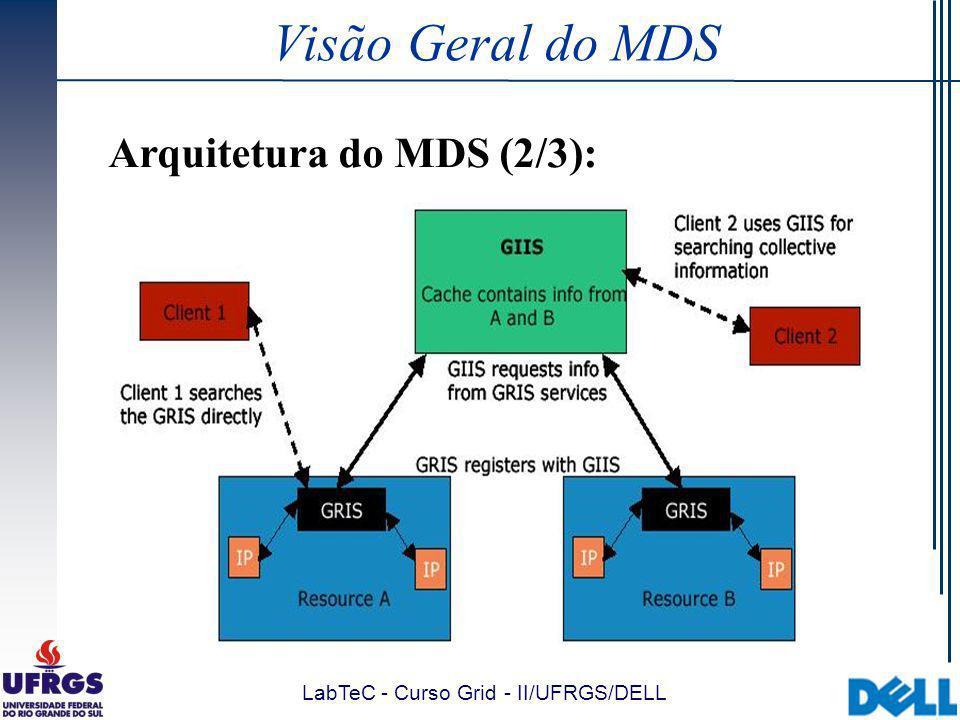 LabTeC - Curso Grid - II/UFRGS/DELL Usando o MDS Comando grid-info-search: Utilizado para consultar dados disponibilizados pelo MDS Formato: grid-info-search [opções] Onde as opções são as seguintes: