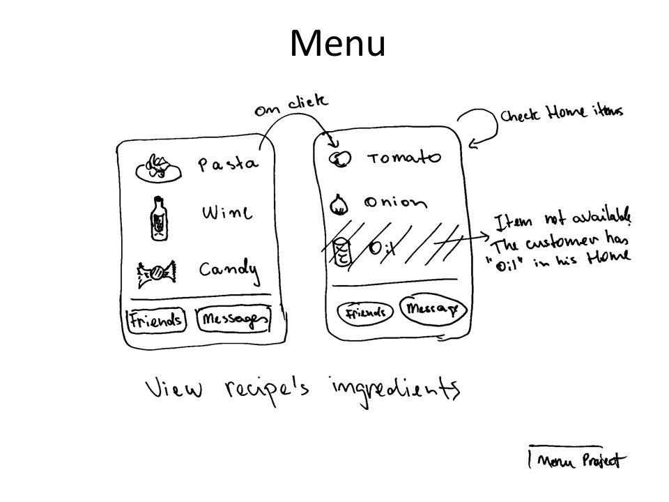 Menu – Diagrama Casos de Uso