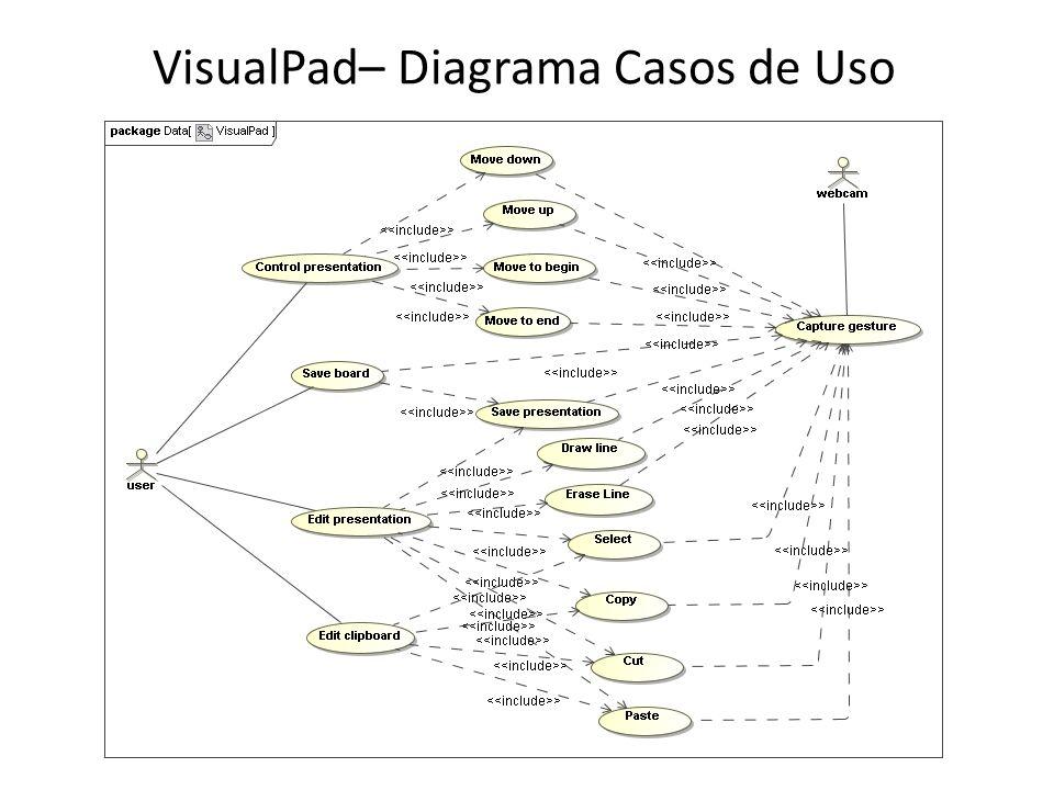VisualPad– Diagrama Casos de Uso