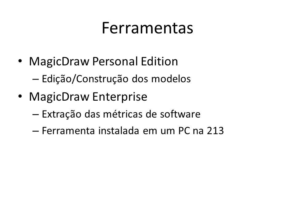 Ferramentas MagicDraw Personal Edition – Edição/Construção dos modelos MagicDraw Enterprise – Extração das métricas de software – Ferramenta instalada