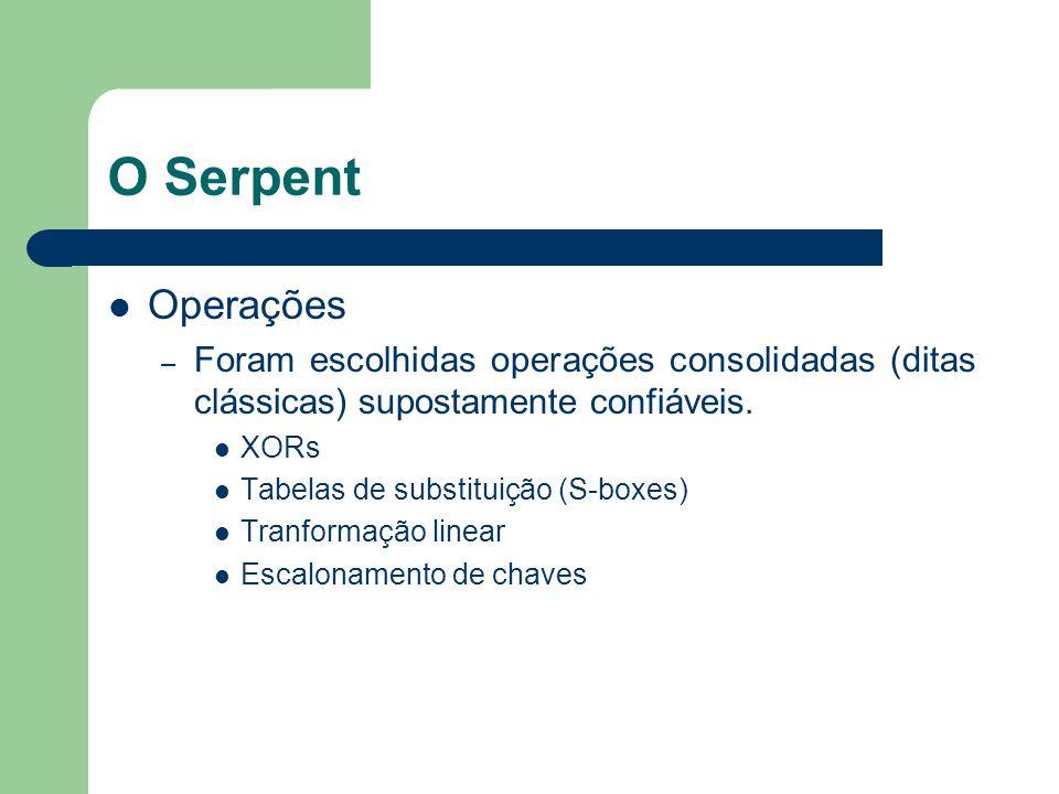 O Serpent Funcionamento – Sobre um bloco claro é aplicada uma permutação inicial; – Após ocorrem 32 rodadas (vemos em seguida) – A última operação aplicada é uma permutação final