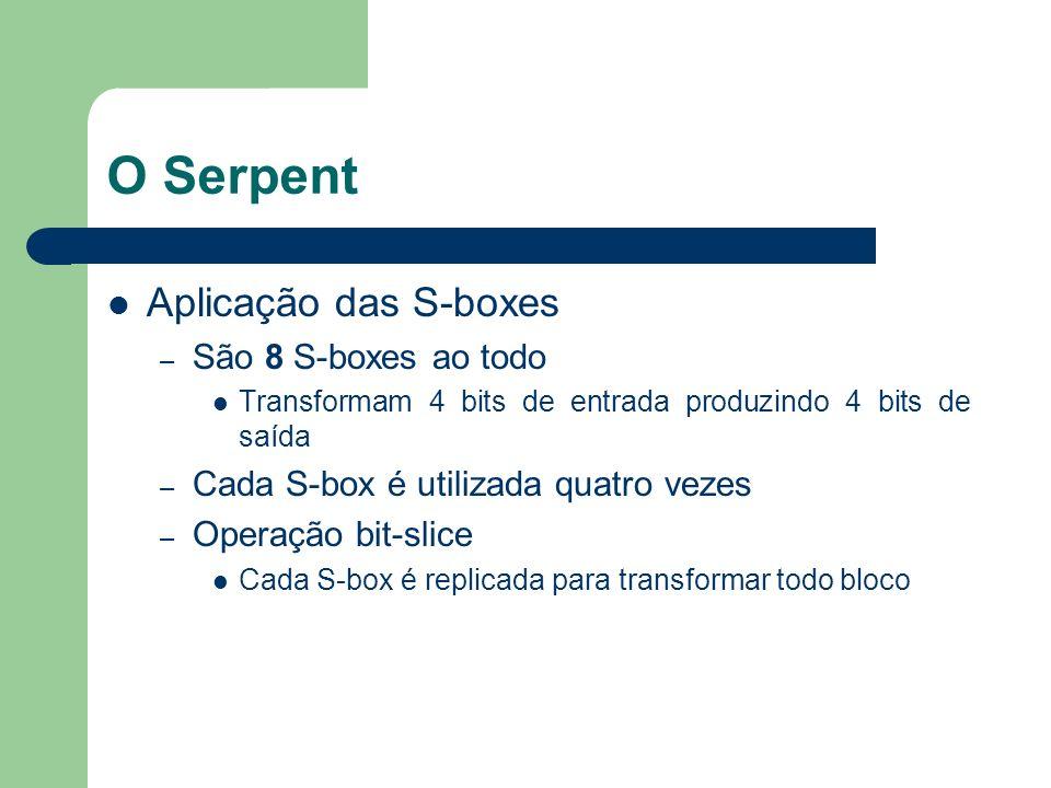O Serpent Propriedades das S- boxes – Um bit de diferença na entrada produz mais de um bit de diferença na saída – Existe uma chance pequena de um bit de saída estar relacionado linearmente com um bit de entrada – Um bit de entrada afeta no máximo 3 bits de saída