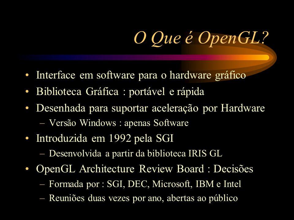 O Que é OpenGL? Interface em software para o hardware gráfico Biblioteca Gráfica : portável e rápida Desenhada para suportar aceleração por Hardware –