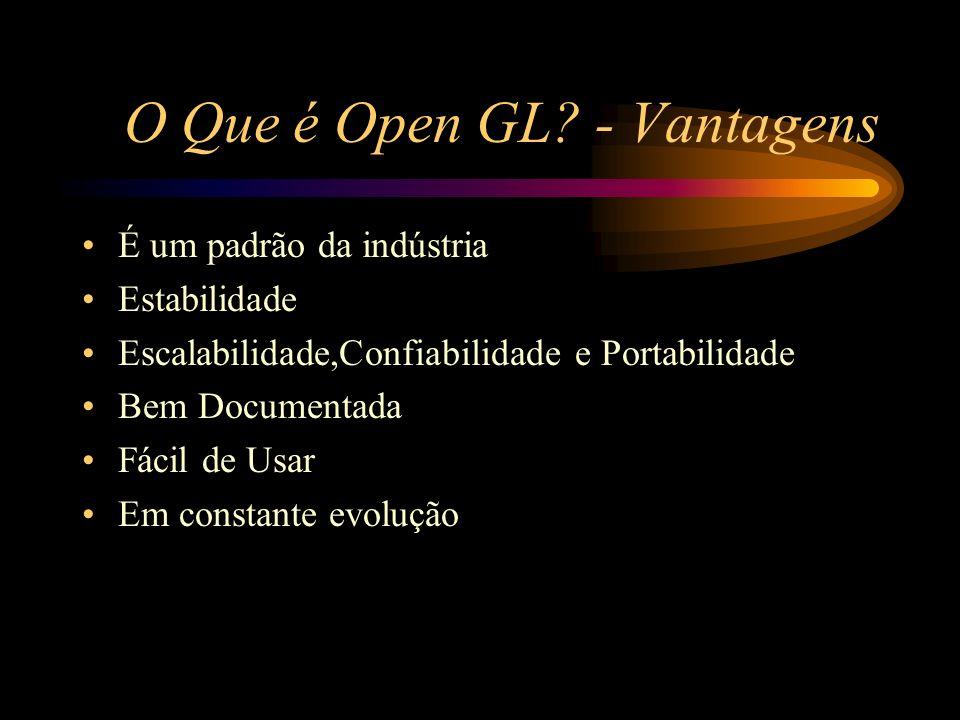 O Que é Open GL? - Vantagens É um padrão da indústria Estabilidade Escalabilidade,Confiabilidade e Portabilidade Bem Documentada Fácil de Usar Em cons