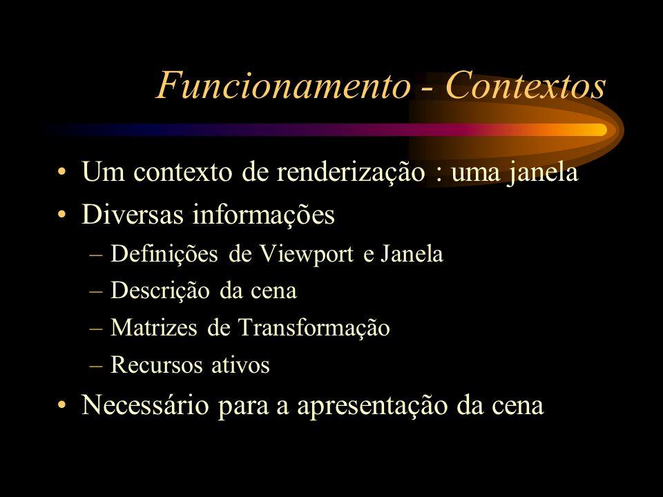 Funcionamento - Contextos Um contexto de renderização : uma janela Diversas informações –Definições de Viewport e Janela –Descrição da cena –Matrizes
