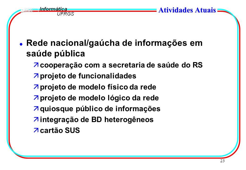 23 Atividades Atuais l Rede nacional/gaúcha de informações em saúde pública äcooperação com a secretaria de saúde do RS äprojeto de funcionalidades äp