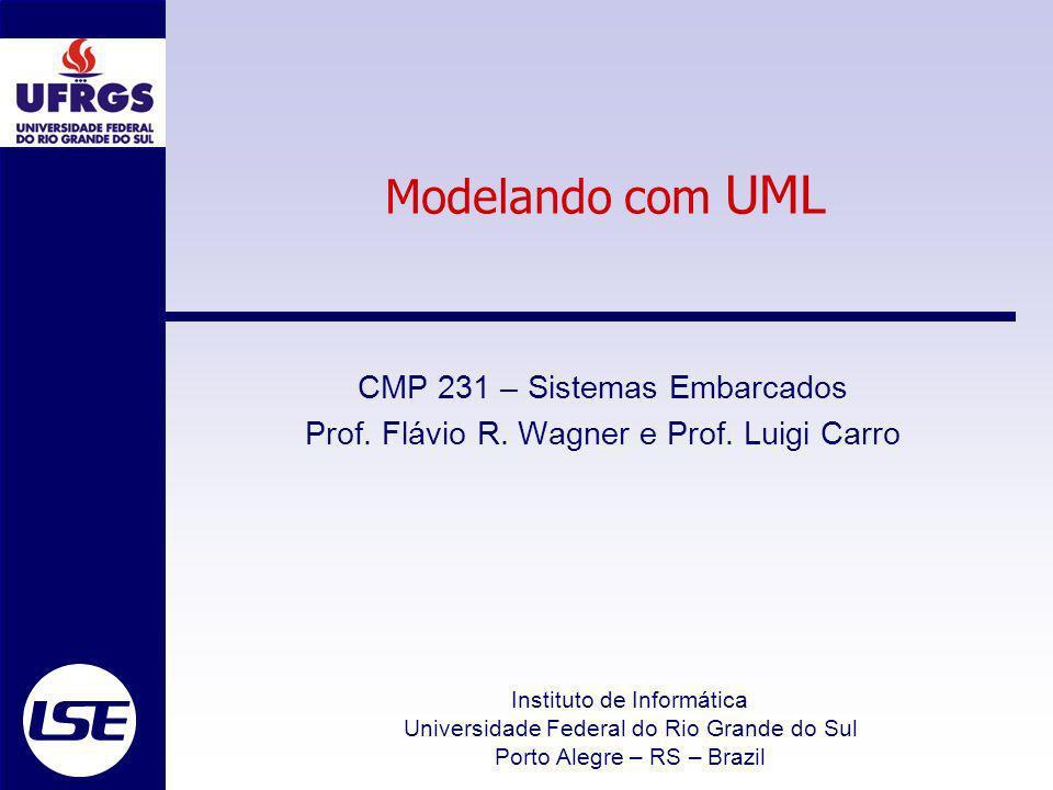 Instituto de Informática Universidade Federal do Rio Grande do Sul Porto Alegre – RS – Brazil Modelando com UML CMP 231 – Sistemas Embarcados Prof. Fl