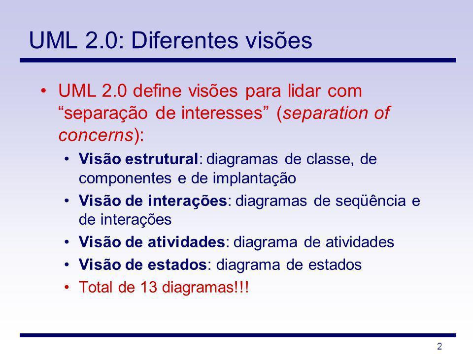 2 UML 2.0 define visões para lidar com separação de interesses (separation of concerns): Visão estrutural: diagramas de classe, de componentes e de im