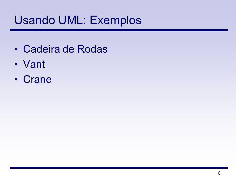 19 Crane em UML: Diagrama de Colaboração (1) Inicialização concorrentes Mensagens assíncronas Diagrama de comunicação