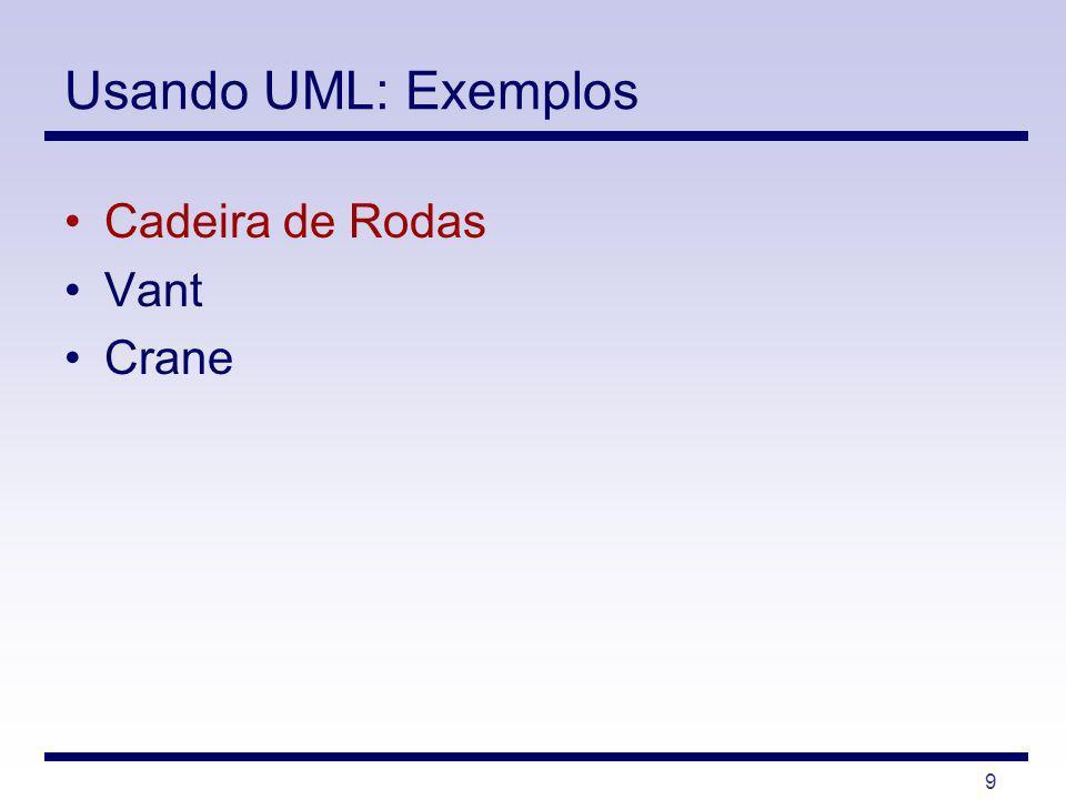 20 Crane em UML : Diagrama de Estados Diagrama de Estados -> control-flow Estados do controle: - Init - Emergency Stop - Emergency Mode - Normal Mode