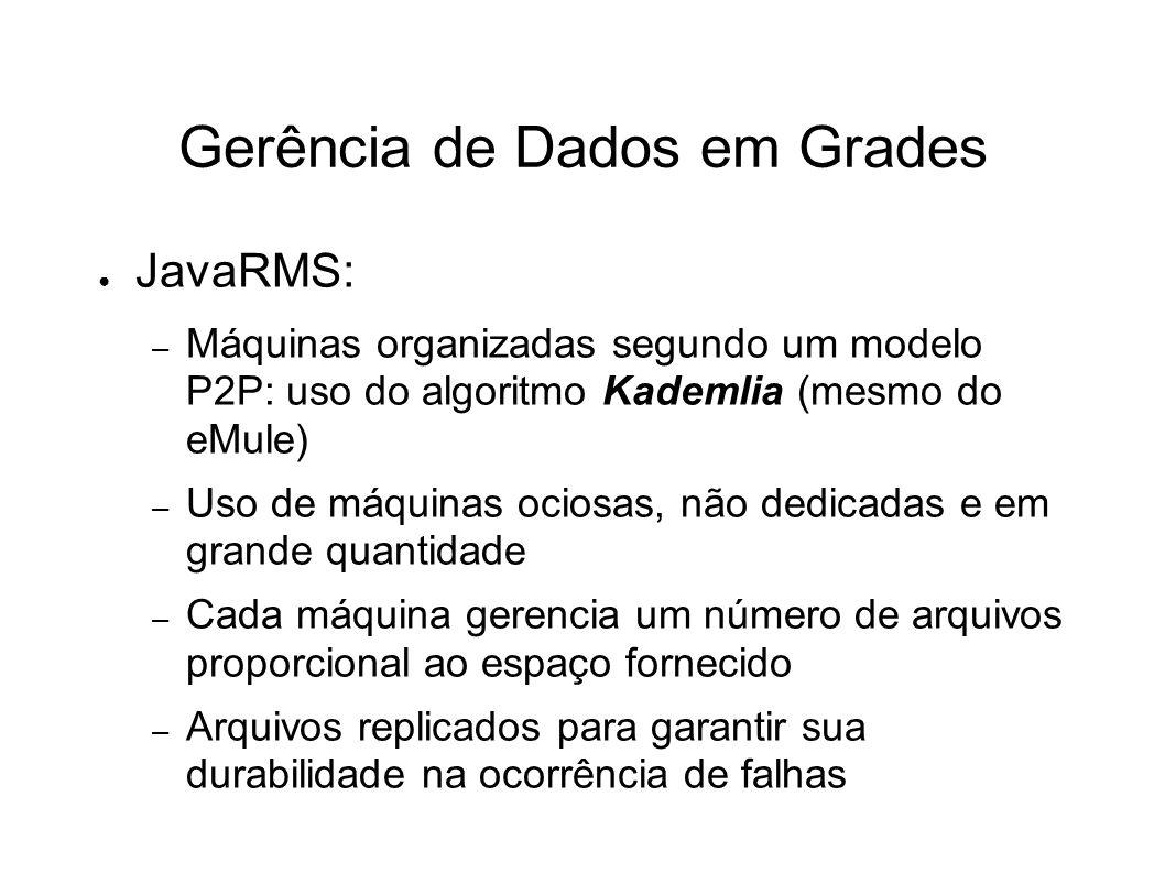 Gerência de Dados em Grades JavaRMS: – Máquinas organizadas segundo um modelo P2P: uso do algoritmo Kademlia (mesmo do eMule) – Uso de máquinas ociosa