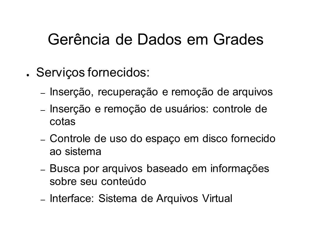 Gerência de Dados em Grades Serviços fornecidos: – Inserção, recuperação e remoção de arquivos – Inserção e remoção de usuários: controle de cotas – C