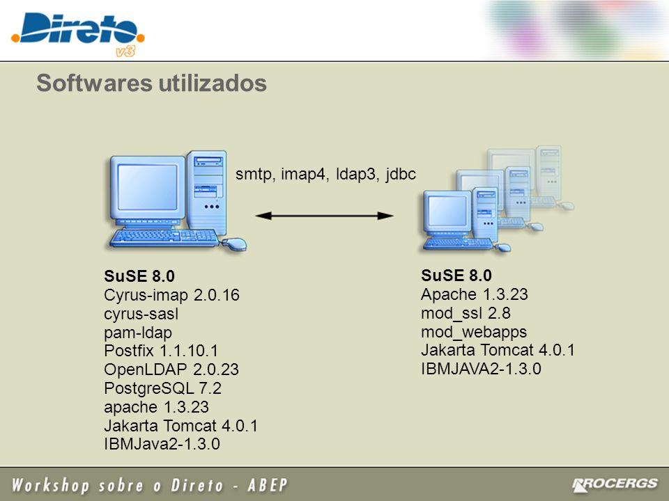 Softwares utilizados SuSE 8.0 Cyrus-imap 2.0.16 cyrus-sasl pam-ldap Postfix 1.1.10.1 OpenLDAP 2.0.23 PostgreSQL 7.2 apache 1.3.23 Jakarta Tomcat 4.0.1 IBMJava2-1.3.0 SuSE 8.0 Apache 1.3.23 mod_ssl 2.8 mod_webapps Jakarta Tomcat 4.0.1 IBMJAVA2-1.3.0 smtp, imap4, ldap3, jdbc