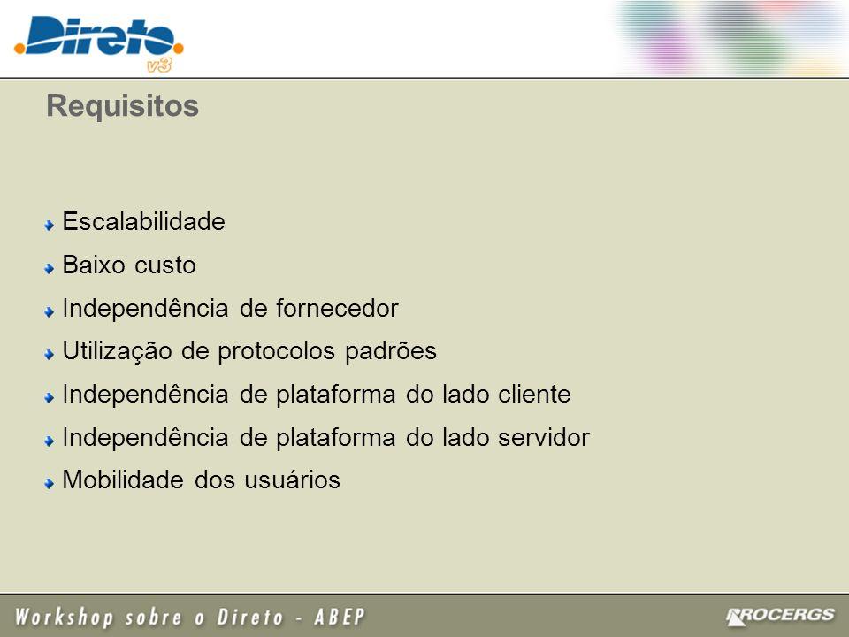 Escalabilidade Baixo custo Independência de fornecedor Utilização de protocolos padrões Independência de plataforma do lado cliente Independência de plataforma do lado servidor Mobilidade dos usuários Requisitos