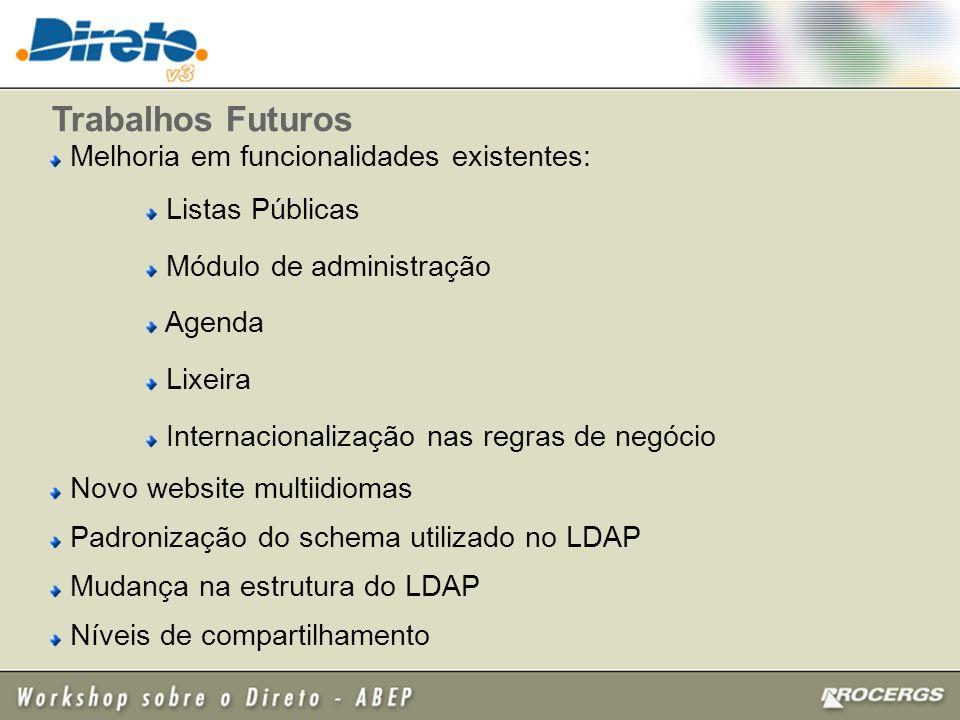 Trabalhos Futuros Melhoria em funcionalidades existentes: Listas Públicas Módulo de administração Agenda Lixeira Internacionalização nas regras de negócio Novo website multiidiomas Padronização do schema utilizado no LDAP Mudança na estrutura do LDAP Níveis de compartilhamento