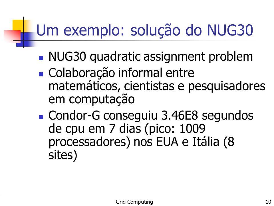 Grid Computing 10 Um exemplo: solução do NUG30 NUG30 quadratic assignment problem Colaboração informal entre matemáticos, cientistas e pesquisadores em computação Condor-G conseguiu 3.46E8 segundos de cpu em 7 dias (pico: 1009 processadores) nos EUA e Itália (8 sites)