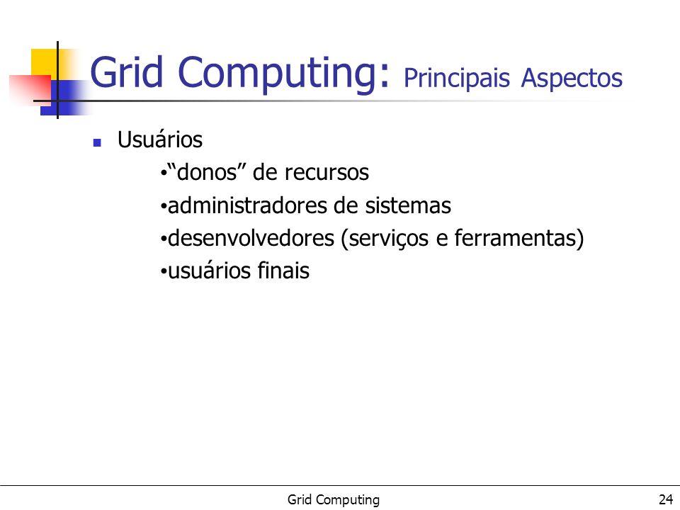 Grid Computing 24 Usuários donos de recursos administradores de sistemas desenvolvedores (serviços e ferramentas) usuários finais Grid Computing: Prin