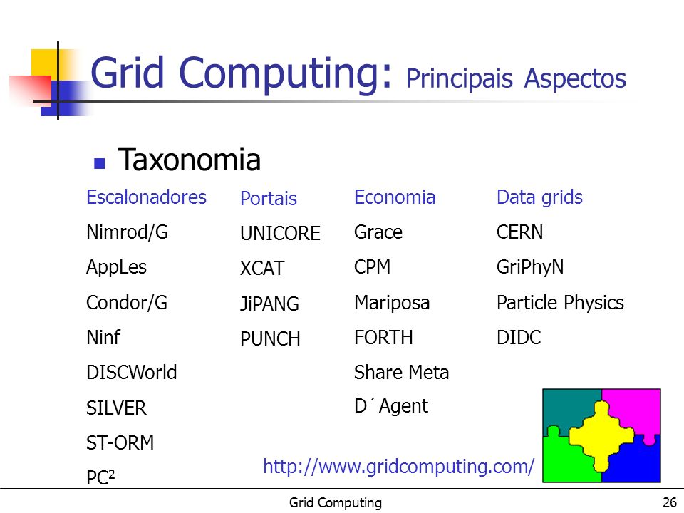 Grid Computing 26 Taxonomia Escalonadores Nimrod/G AppLes Condor/G Ninf DISCWorld SILVER ST-ORM PC 2 Portais UNICORE XCAT JiPANG PUNCH Economia Grace CPM Mariposa FORTH Share Meta D´Agent Data grids CERN GriPhyN Particle Physics DIDC http://www.gridcomputing.com/ Grid Computing: Principais Aspectos