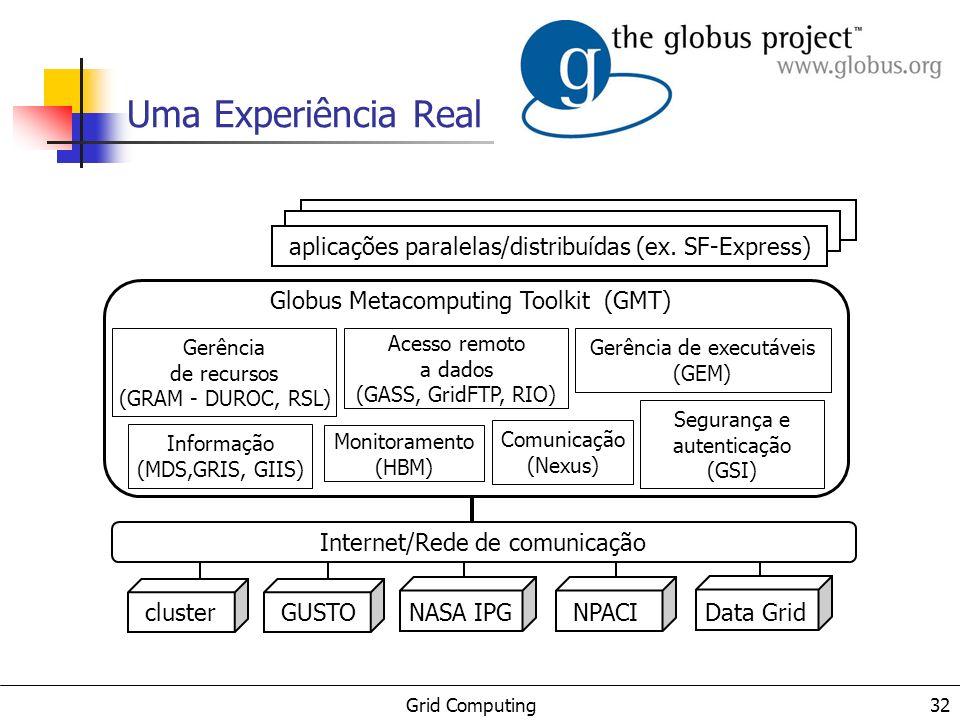 Grid Computing 32 Uma Experiência Real cluster aplicações paralelas/distribuídas (ex. SF-Express) Comunicação (Nexus) Gerência de recursos (GRAM - DUR